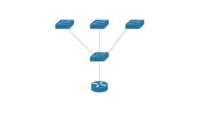 VLAN Identification Methods -  CCNA Course