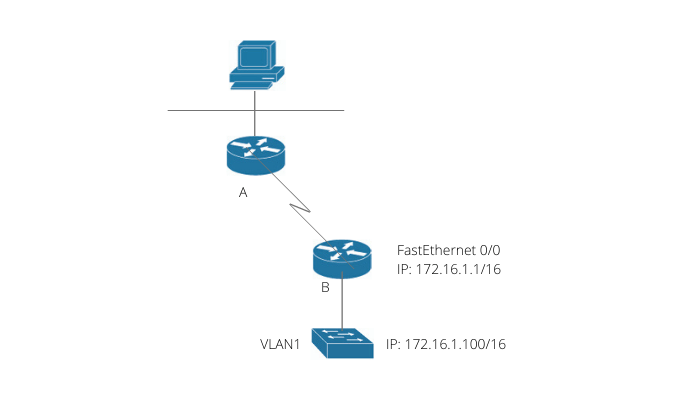 Initial Switch Configurations - CCNA Course