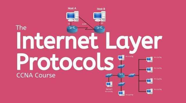 The Internet Layer Protocols - CCNA Course - Kumar Janglu