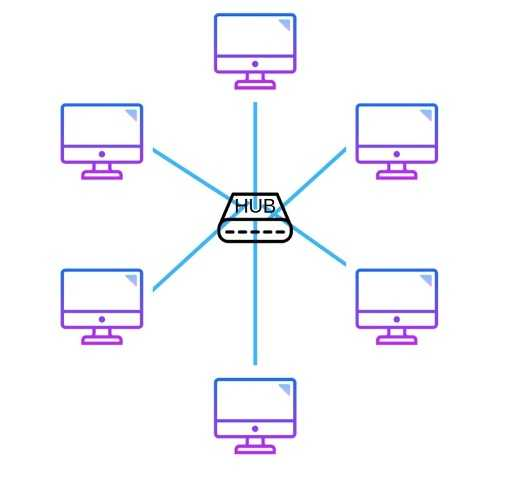 star topology in computer networking