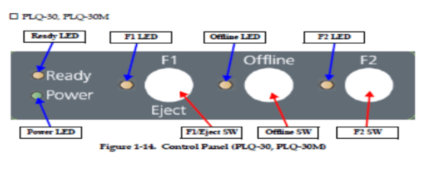 epson plq 20 plq 30 printer control panel description and some of the basic things to do using them.