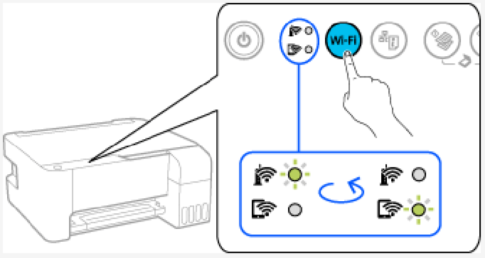 How to Connect Printer through a router
